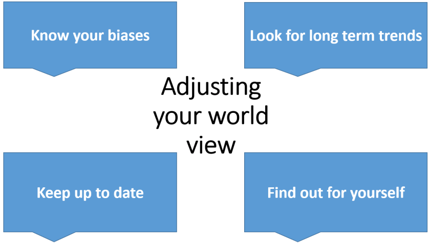 Adjusting your world view