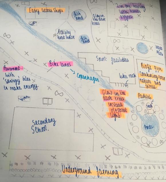 City plan 2